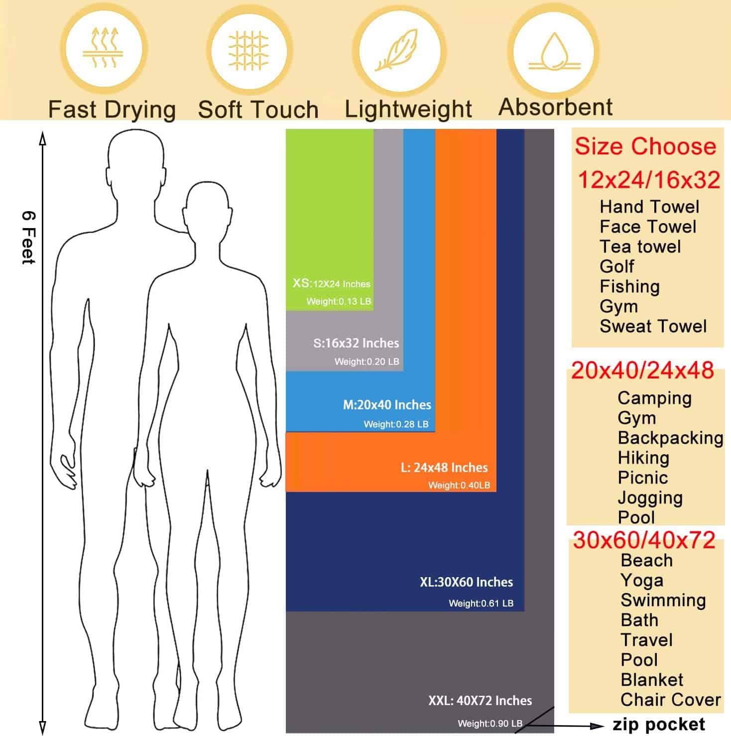 Rainleaf Microfiber Towel Sizes
